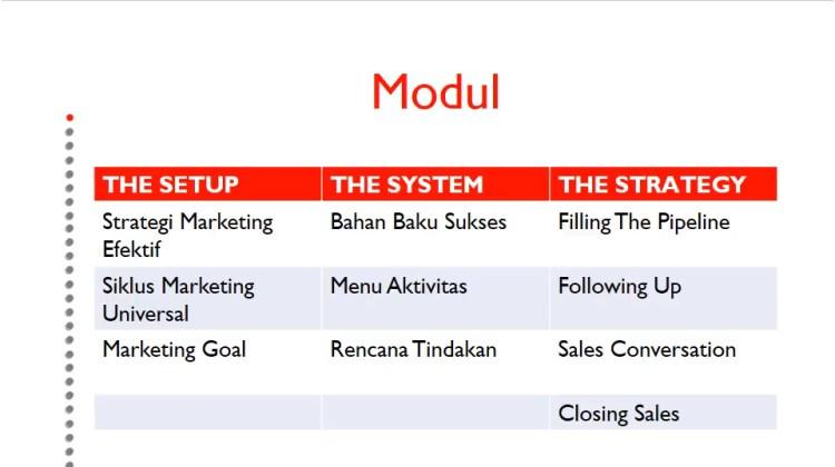 ARKADEMI - Get Clients Now 1 Pembukaan